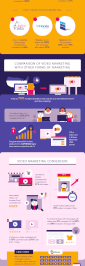 127 Facts You Probably Didn't Know About Video Marketing