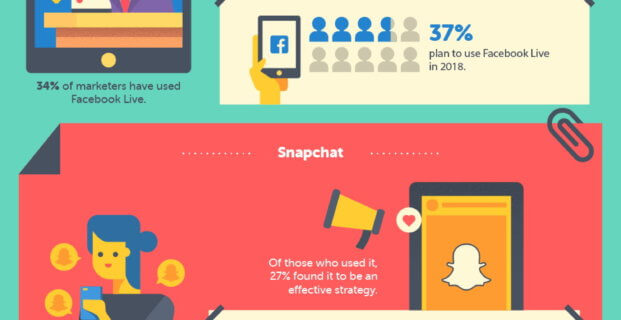 Brands Using Video Marketing (Infographic)