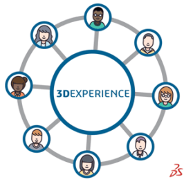 3DEXPERIENCE WORKS Offers
