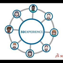 3DEXPERIENCE WORKS Offers